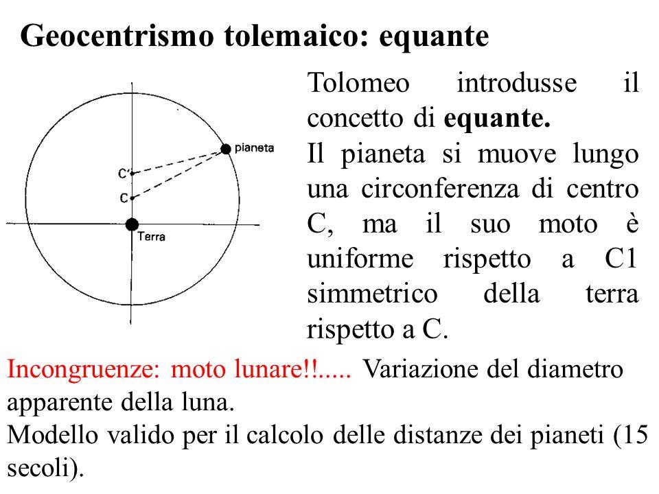 Geocentrismo tolemaico: equante Incongruenze: moto lunare!!..... Variazione del diametro apparente della luna. Modello valido per il calcolo delle dis