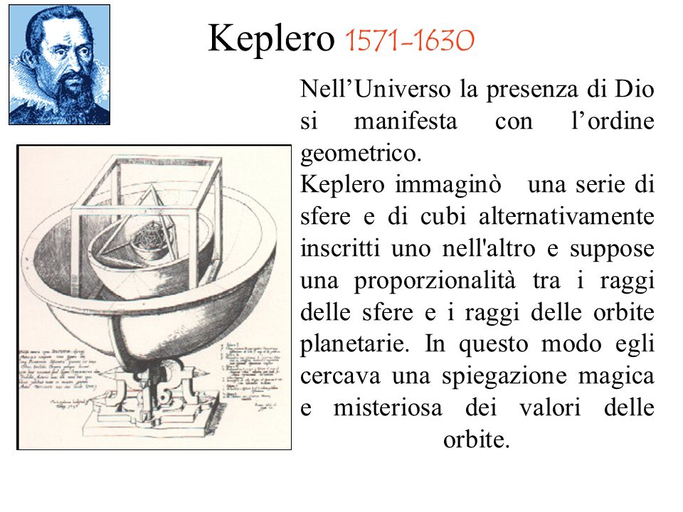 Keplero 1571-1630 NellUniverso la presenza di Dio si manifesta con lordine geometrico. Keplero immaginò una serie di sfere e di cubi alternativamente