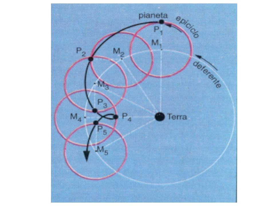 1 a legge I pianeti descrivono orbite ellittiche delle quali il Sole occupa uno dei fuochi.
