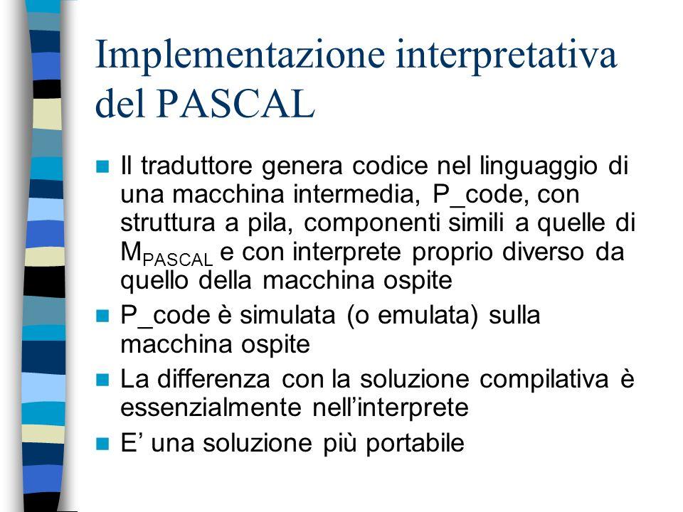 M PASCAL M C Supporto a tempo di esecuzione E necessaria una estesa simulazione (basata su strutture dati apposite, come le pile) per trattare molte d