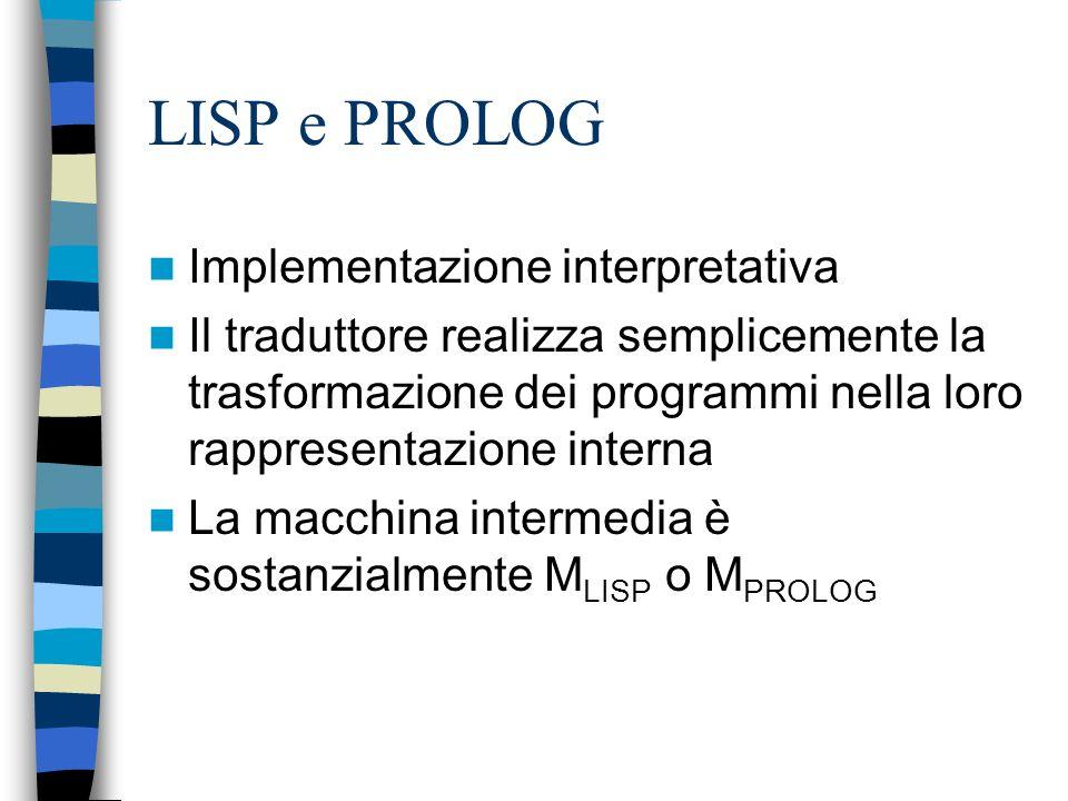 Implementazione interpretativa del PASCAL Il traduttore genera codice nel linguaggio di una macchina intermedia, P_code, con struttura a pila, compone