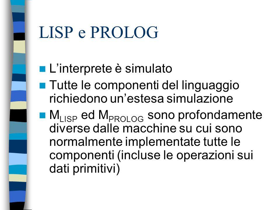 LISP e PROLOG Implementazione interpretativa Il traduttore realizza semplicemente la trasformazione dei programmi nella loro rappresentazione interna