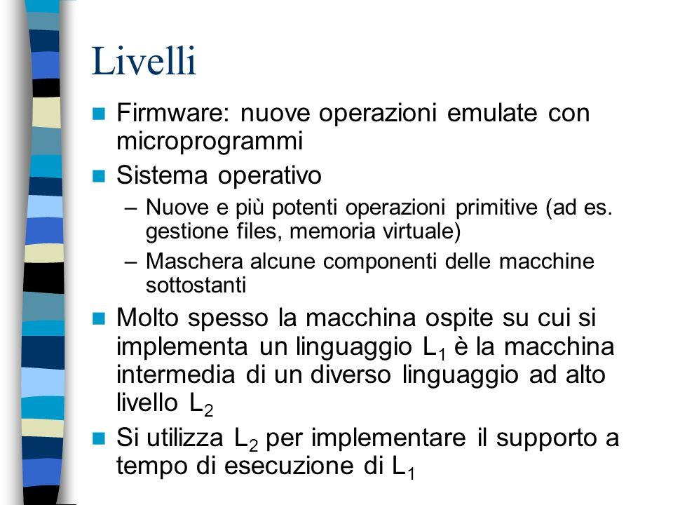 Gerarchia di macchine astratte La macchina ospite su cui si implementa un linguaggio non è quasi mai la macchina hardware, ma una gerarchia di livelli