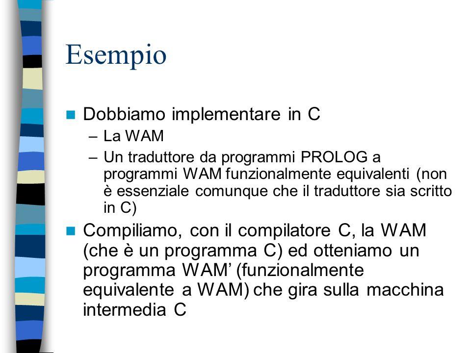 Esempio Abbiamo un compilatore C (che genera codice eseguibile dallinterprete della macchina hardware) Vogliamo realizzare un compilatore PROLOG usand