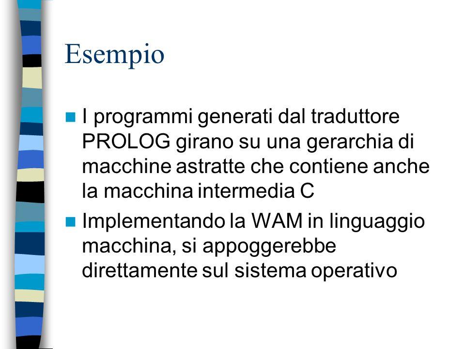 Gerarchia HW FW Sist Op M0M0 Macchina intermedia C M I = M 0 + S.T.E. C WAM Programma che gira con linterprete di M 0 e il supporto a tempo di esecuzi