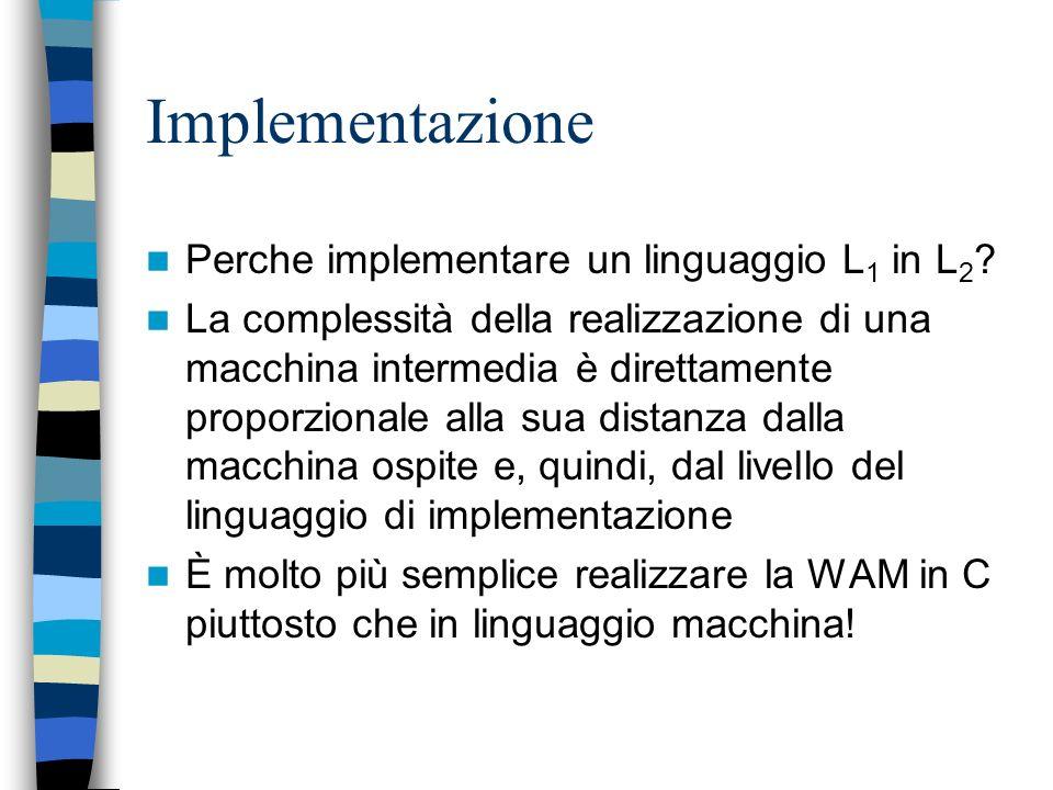 Esempio I programmi generati dal traduttore PROLOG girano su una gerarchia di macchine astratte che contiene anche la macchina intermedia C Implementa