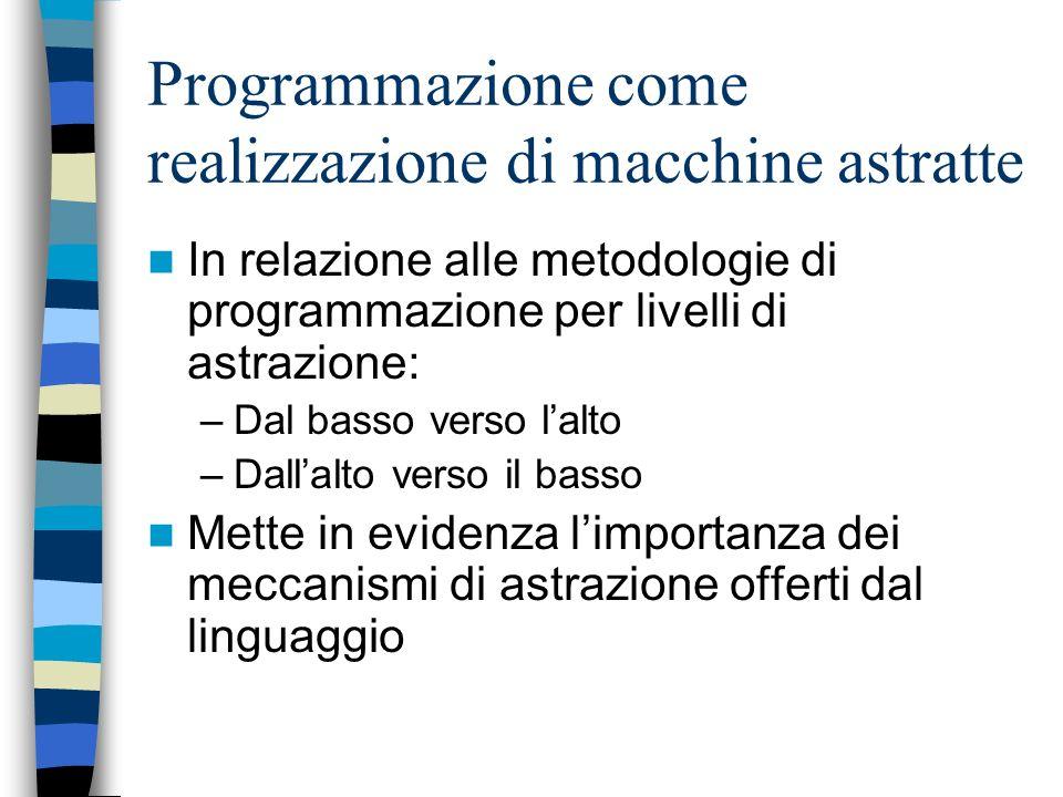 Meccanismi di astrazione La gerarchia di macchine astratte non termina con limplementazione di un linguaggio di alto livello L Un programma in L aggiu