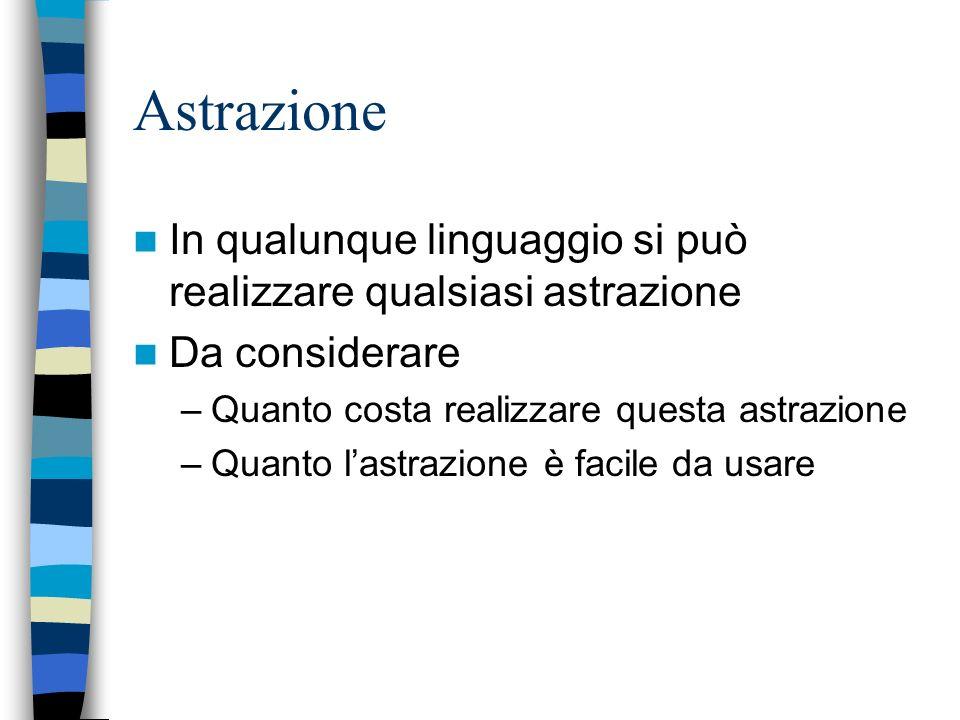 Meccanismi di astrazione dei linguaggi Sottoprogrammi (tutti i linguaggi) Definizione di nuovi tipi di dato e tipi di dato astratti (classi) (solo poc