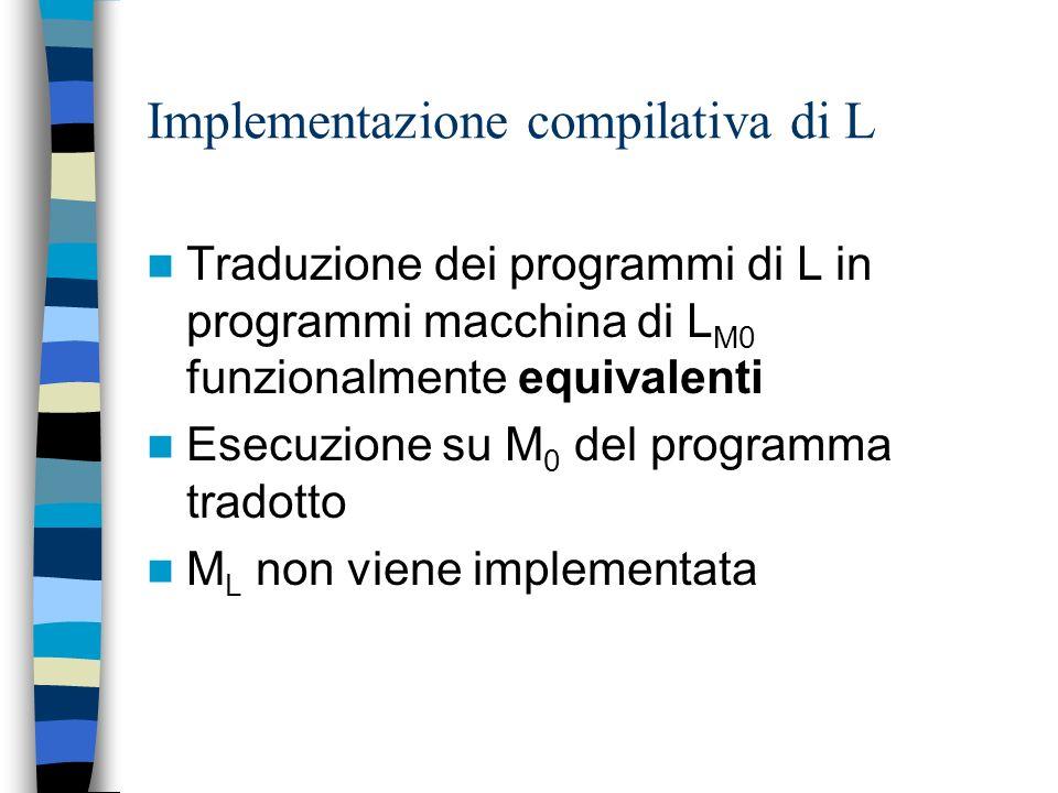 Implementazione compilativa di L Traduzione dei programmi di L in programmi macchina di L M0 funzionalmente equivalenti Esecuzione su M 0 del programma tradotto M L non viene implementata
