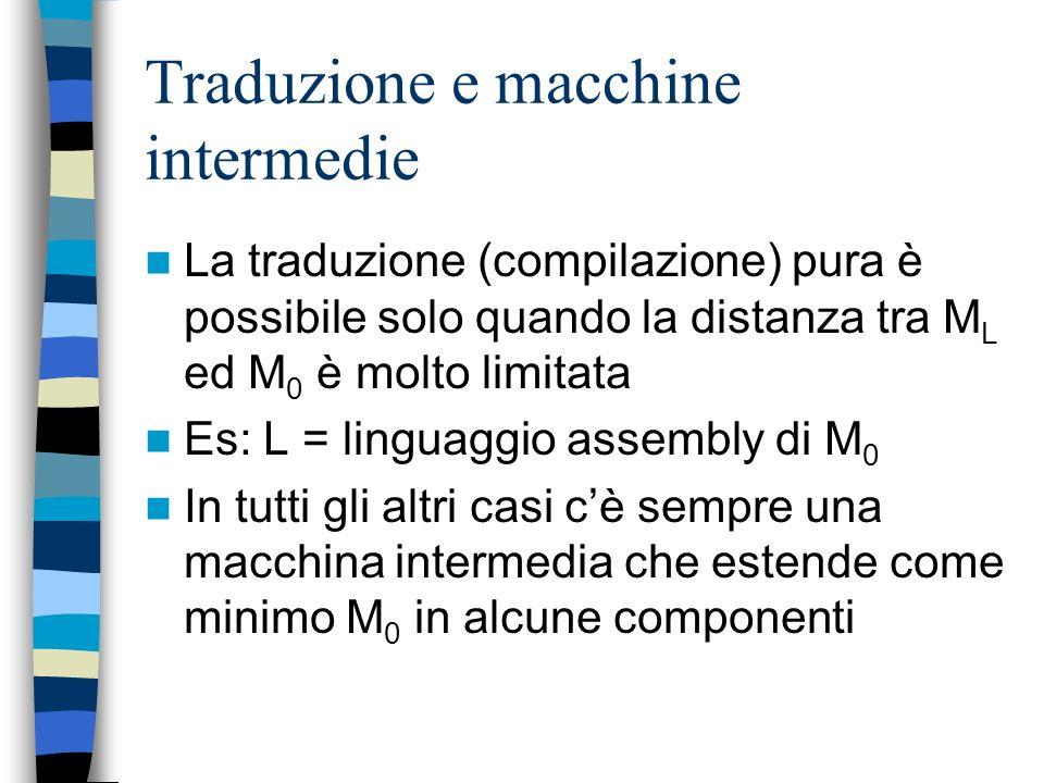 Traduzione e macchine intermedie La traduzione (compilazione) pura è possibile solo quando la distanza tra M L ed M 0 è molto limitata Es: L = linguaggio assembly di M 0 In tutti gli altri casi cè sempre una macchina intermedia che estende come minimo M 0 in alcune componenti