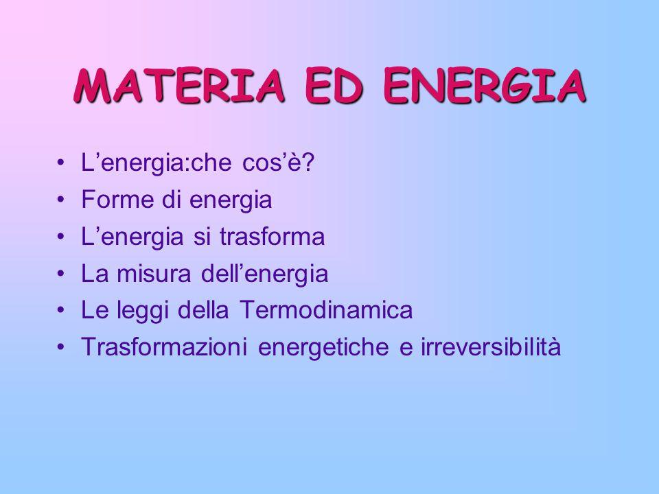 MATERIA ED ENERGIA Lenergia:che cosè? Forme di energia Lenergia si trasforma La misura dellenergia Le leggi della Termodinamica Trasformazioni energet