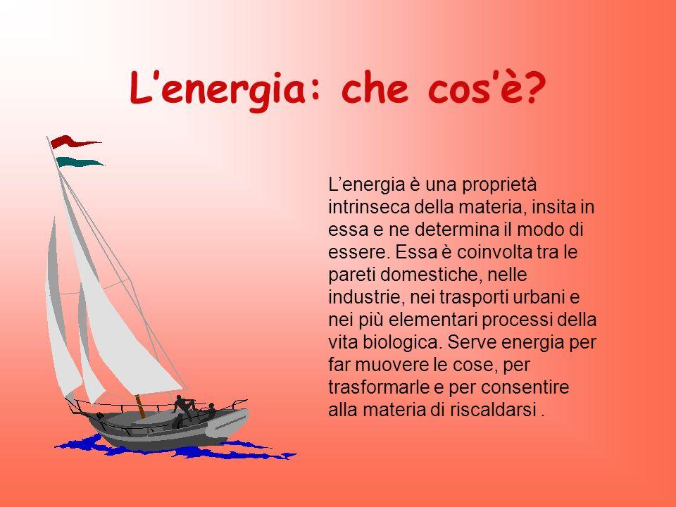 Lenergia: che cosè? Lenergia è una proprietà intrinseca della materia, insita in essa e ne determina il modo di essere. Essa è coinvolta tra le pareti