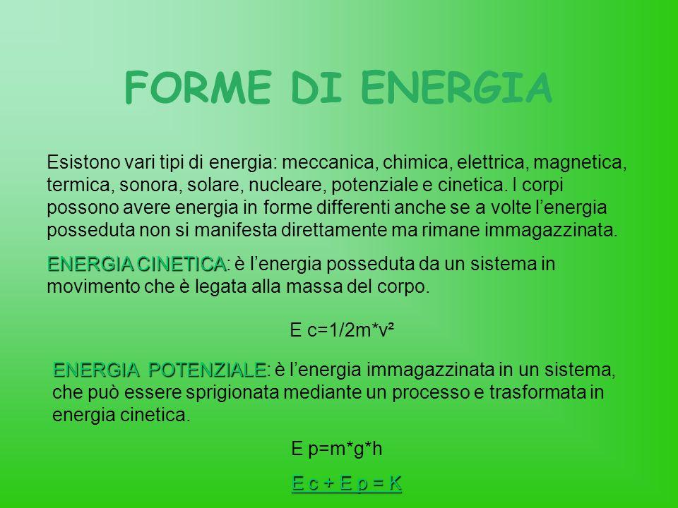 FORME DI ENERGIA Esistono vari tipi di energia: meccanica, chimica, elettrica, magnetica, termica, sonora, solare, nucleare, potenziale e cinetica. I