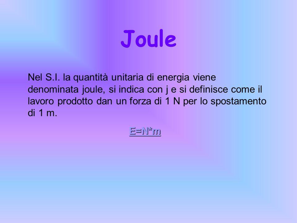 Joule Nel S.I. la quantità unitaria di energia viene denominata joule, si indica con j e si definisce come il lavoro prodotto dan un forza di 1 N per