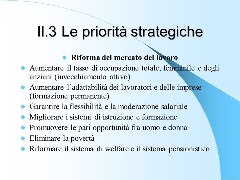 II.3 Le priorità strategiche Riforma del mercato del lavoro Aumentare il tasso di occupazione totale, femminile e degli anziani (invecchiamento attivo