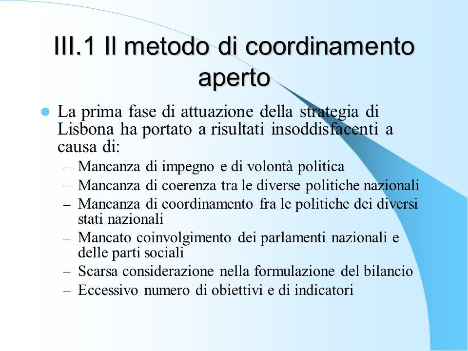 III.1 Il metodo di coordinamento aperto La prima fase di attuazione della strategia di Lisbona ha portato a risultati insoddisfacenti a causa di: – Ma