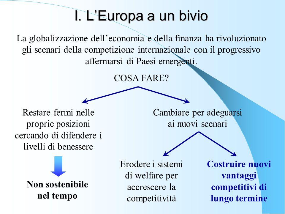I. LEuropa a un bivio La globalizzazione delleconomia e della finanza ha rivoluzionato gli scenari della competizione internazionale con il progressiv