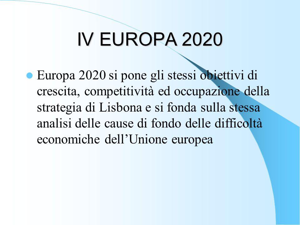 IV EUROPA 2020 Europa 2020 si pone gli stessi obiettivi di crescita, competitività ed occupazione della strategia di Lisbona e si fonda sulla stessa a