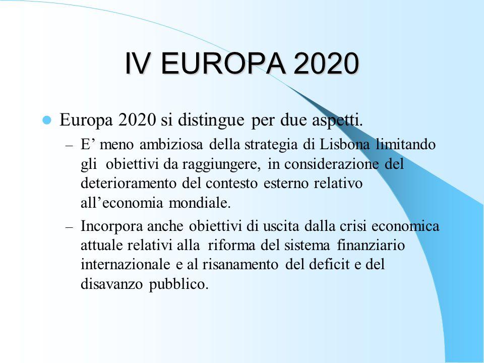 IV EUROPA 2020 Europa 2020 si distingue per due aspetti. – E meno ambiziosa della strategia di Lisbona limitando gli obiettivi da raggiungere, in cons