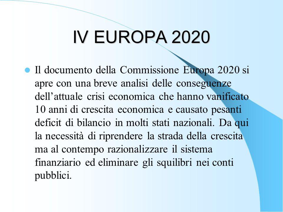 IV EUROPA 2020 Il documento della Commissione Europa 2020 si apre con una breve analisi delle conseguenze dellattuale crisi economica che hanno vanifi