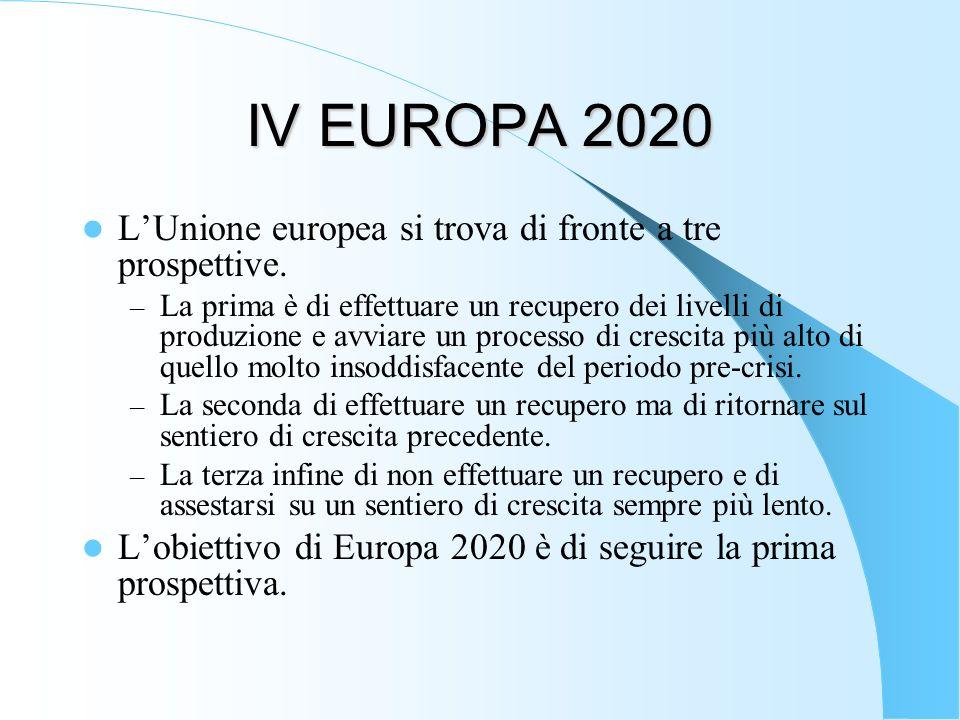 IV EUROPA 2020 LUnione europea si trova di fronte a tre prospettive. – La prima è di effettuare un recupero dei livelli di produzione e avviare un pro