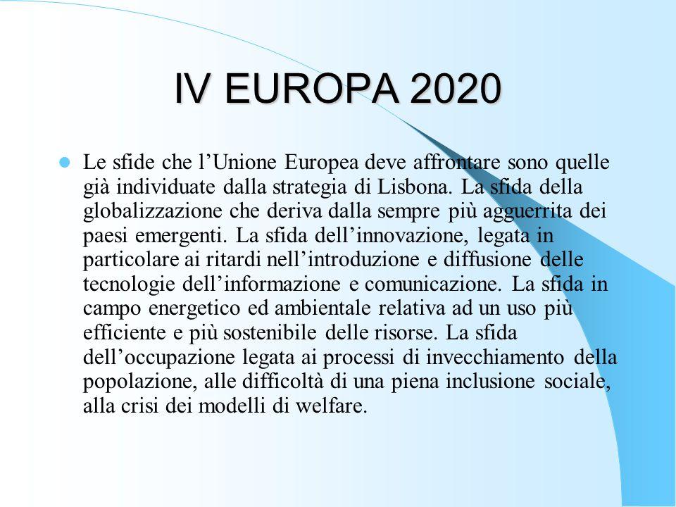 IV EUROPA 2020 Le sfide che lUnione Europea deve affrontare sono quelle già individuate dalla strategia di Lisbona. La sfida della globalizzazione che