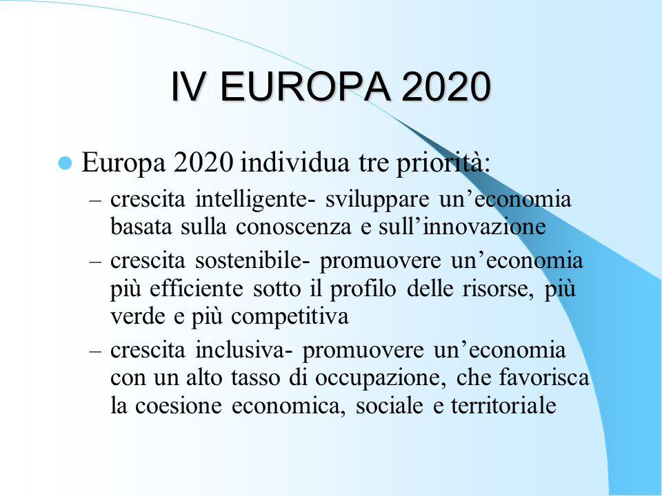 IV EUROPA 2020 Europa 2020 individua tre priorità: – crescita intelligente- sviluppare uneconomia basata sulla conoscenza e sullinnovazione – crescita