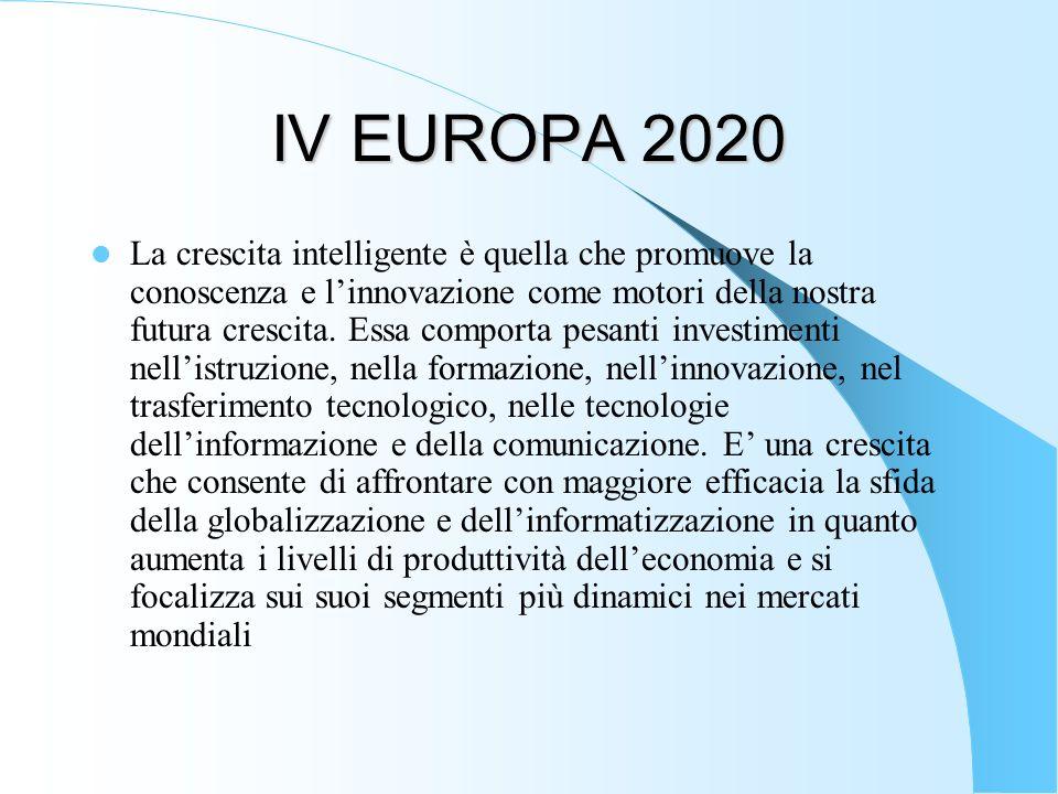 IV EUROPA 2020 La crescita intelligente è quella che promuove la conoscenza e linnovazione come motori della nostra futura crescita. Essa comporta pes