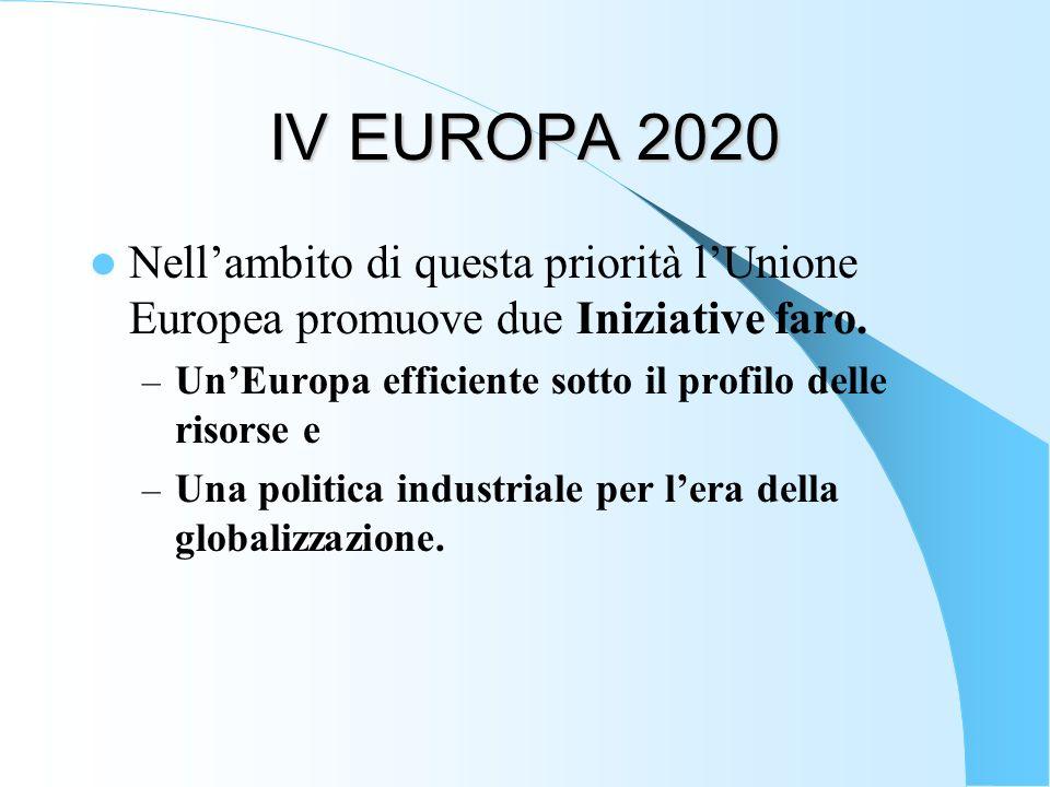 IV EUROPA 2020 Nellambito di questa priorità lUnione Europea promuove due Iniziative faro. – UnEuropa efficiente sotto il profilo delle risorse e – Un