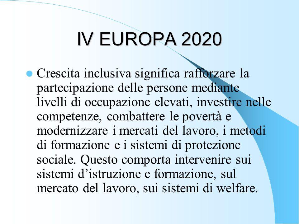 IV EUROPA 2020 Crescita inclusiva significa rafforzare la partecipazione delle persone mediante livelli di occupazione elevati, investire nelle compet