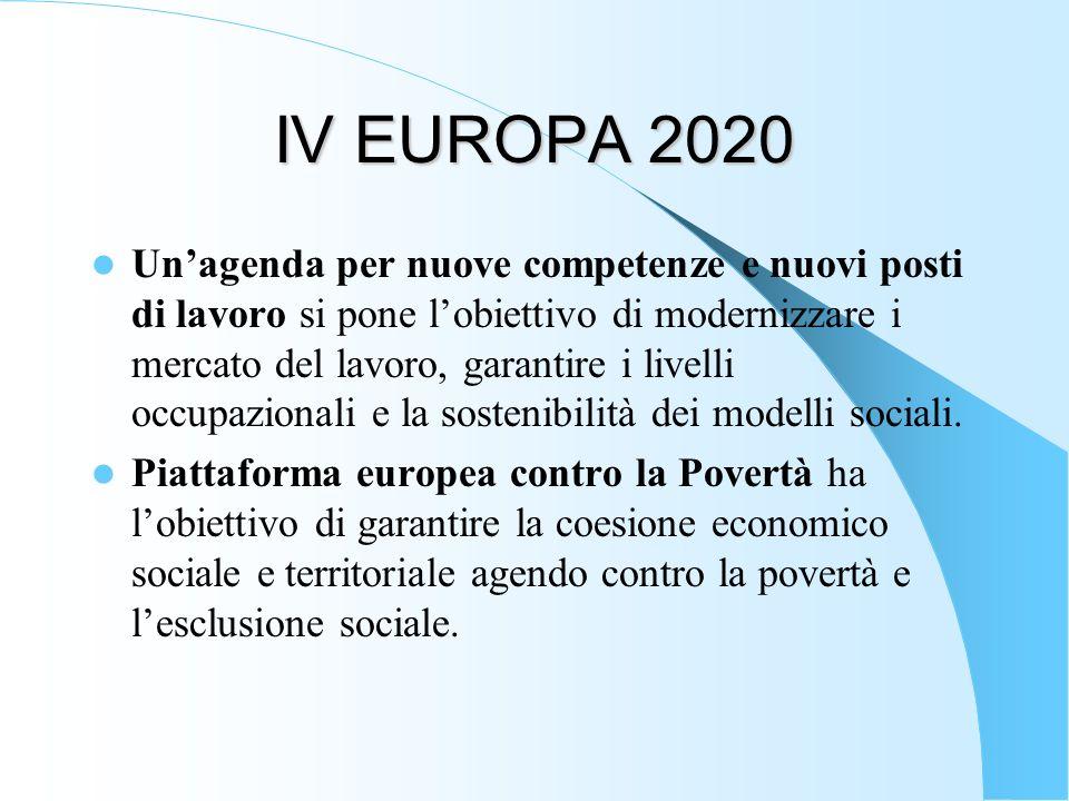 IV EUROPA 2020 Unagenda per nuove competenze e nuovi posti di lavoro si pone lobiettivo di modernizzare i mercato del lavoro, garantire i livelli occu