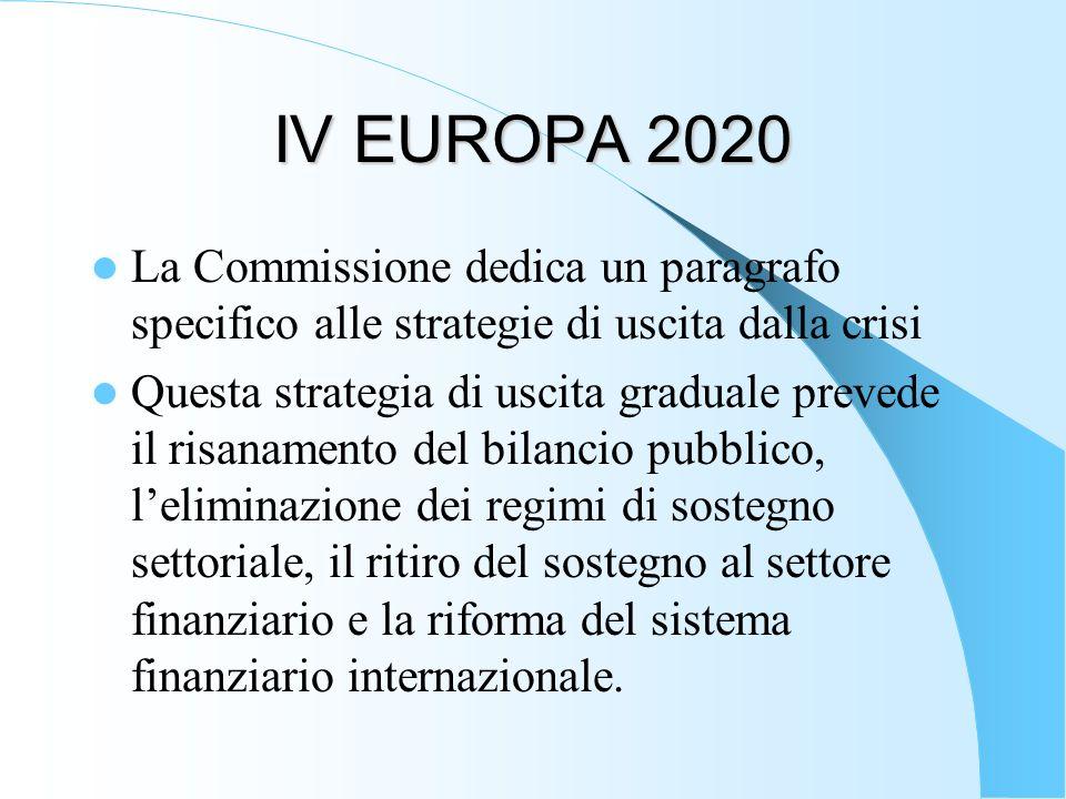 IV EUROPA 2020 La Commissione dedica un paragrafo specifico alle strategie di uscita dalla crisi Questa strategia di uscita graduale prevede il risana