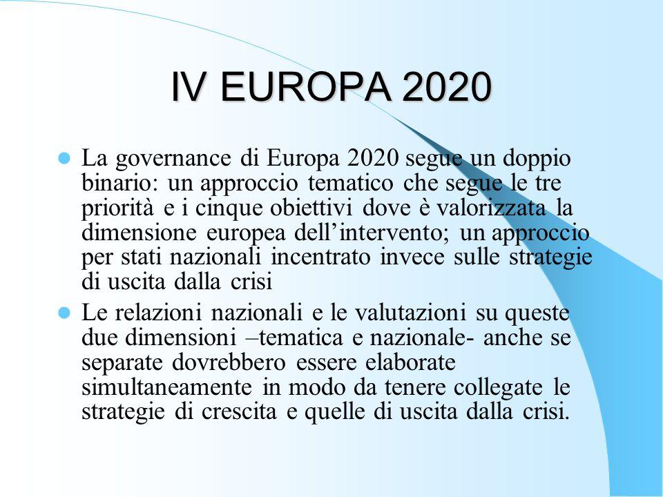 IV EUROPA 2020 La governance di Europa 2020 segue un doppio binario: un approccio tematico che segue le tre priorità e i cinque obiettivi dove è valor