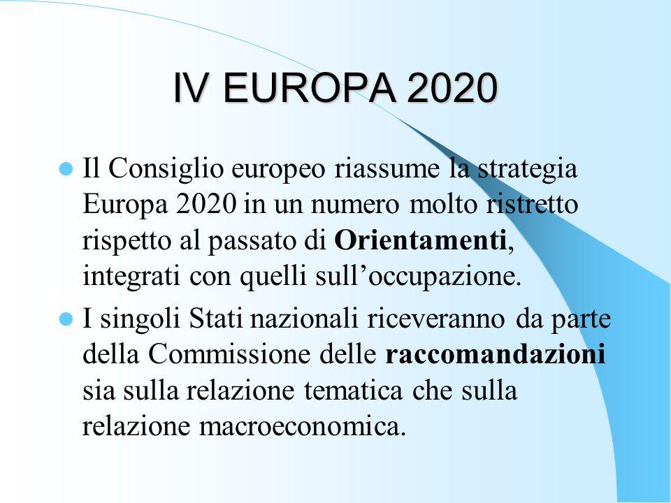 IV EUROPA 2020 Il Consiglio europeo riassume la strategia Europa 2020 in un numero molto ristretto rispetto al passato di Orientamenti, integrati con