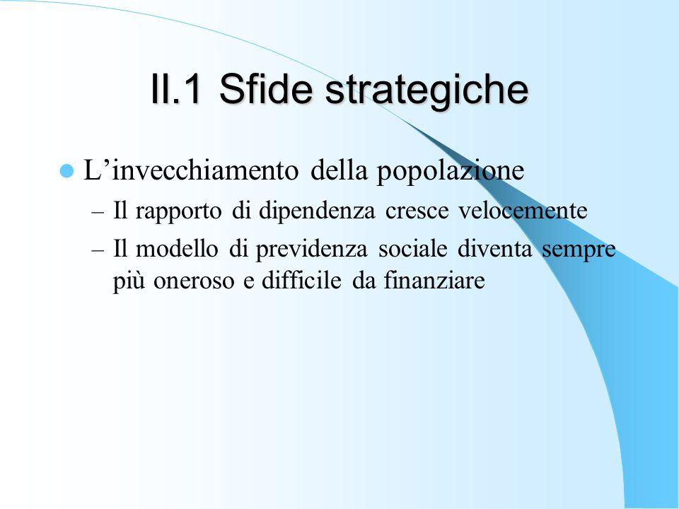 II.1 Sfide strategiche Linvecchiamento della popolazione – Il rapporto di dipendenza cresce velocemente – Il modello di previdenza sociale diventa sem