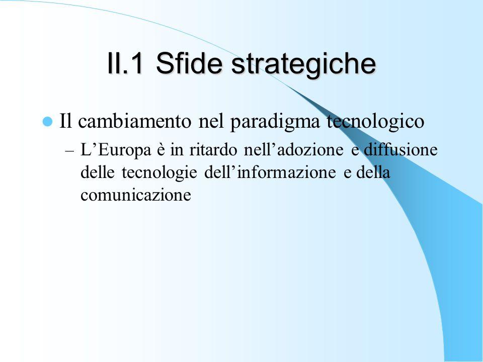 II.1 Sfide strategiche Il cambiamento nel paradigma tecnologico – LEuropa è in ritardo nelladozione e diffusione delle tecnologie dellinformazione e d