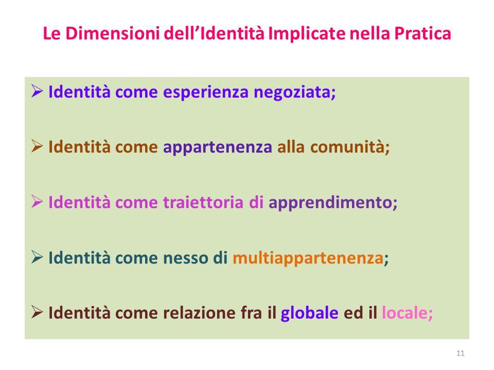 Le Dimensioni dellIdentità Implicate nella Pratica Identità come esperienza negoziata; Identità come appartenenza alla comunità; Identità come traiett
