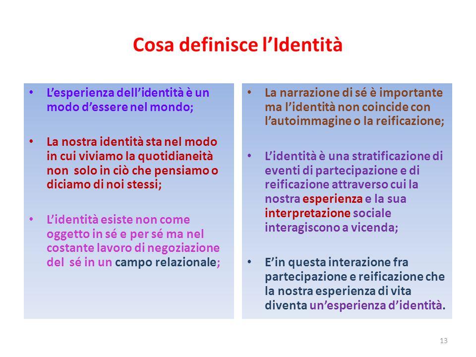 Cosa definisce lIdentità Lesperienza dellidentità è un modo dessere nel mondo; La nostra identità sta nel modo in cui viviamo la quotidianeità non sol