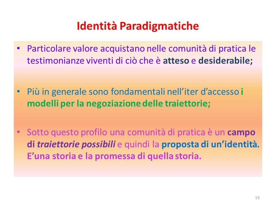 Identità Paradigmatiche Particolare valore acquistano nelle comunità di pratica le testimonianze viventi di ciò che è atteso e desiderabile; Più in ge