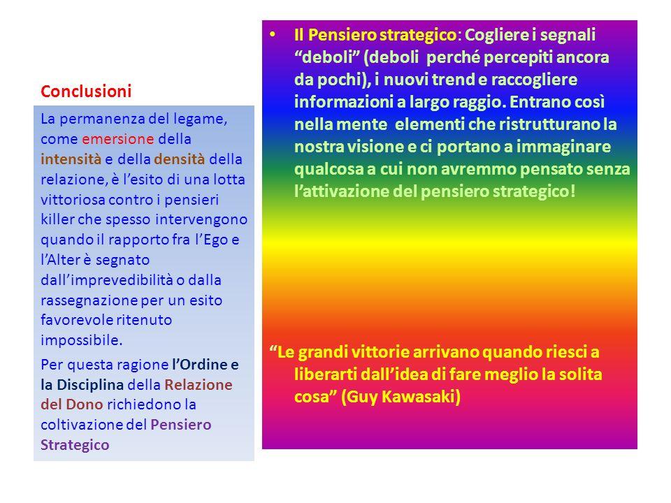 Conclusioni Il Pensiero strategico: Cogliere i segnali deboli (deboli perché percepiti ancora da pochi), i nuovi trend e raccogliere informazioni a la