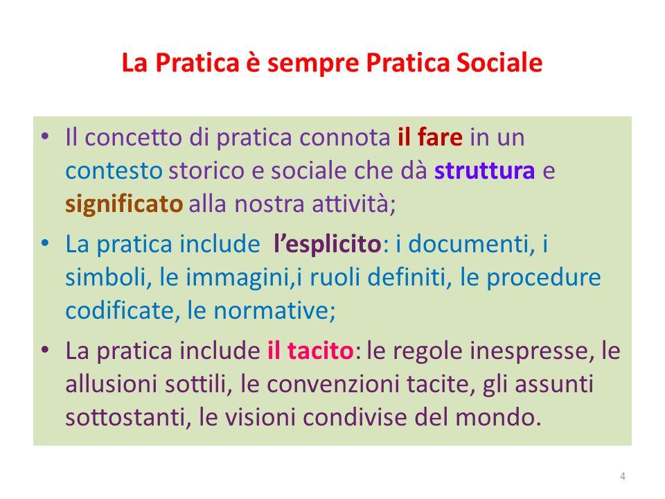 La Pratica è sempre Pratica Sociale Il concetto di pratica connota il fare in un contesto storico e sociale che dà struttura e significato alla nostra