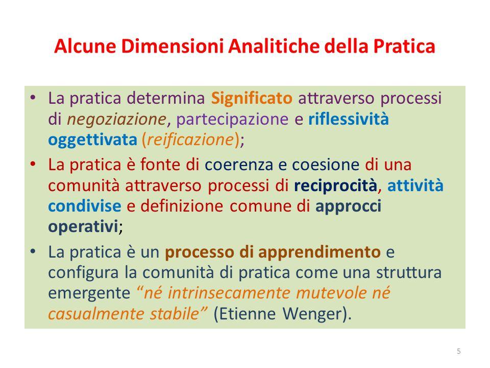 Alcune Dimensioni Analitiche della Pratica La pratica determina Significato attraverso processi di negoziazione, partecipazione e riflessività oggetti