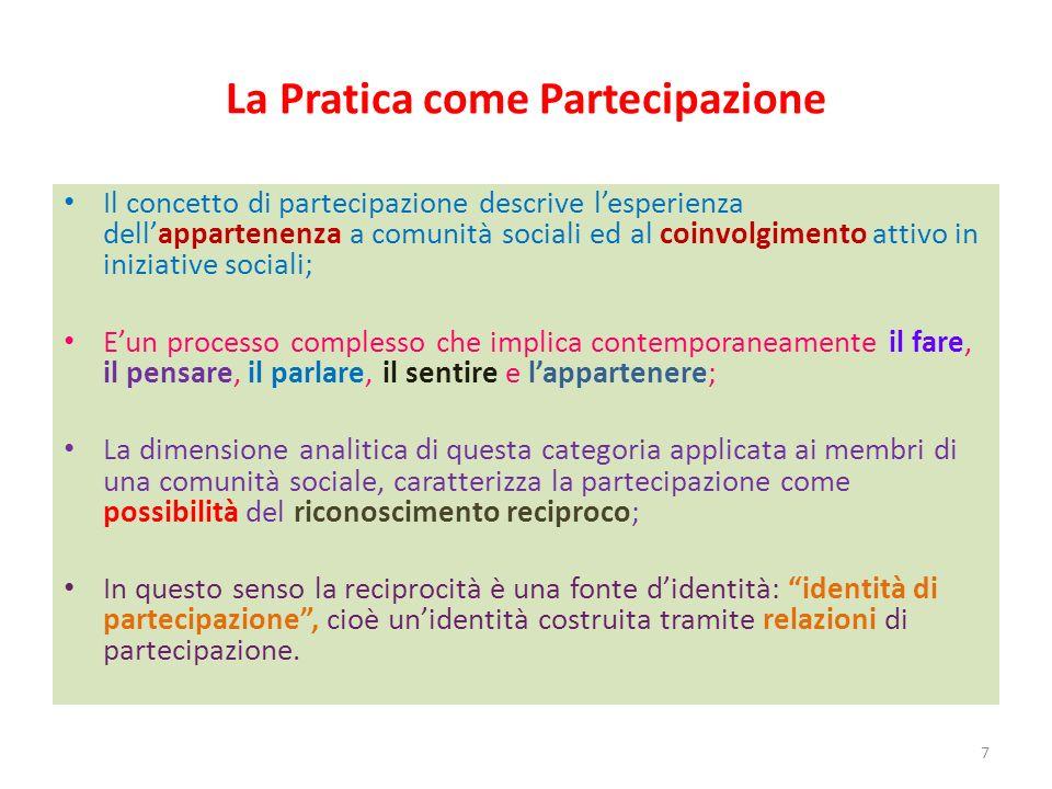 La Pratica come Partecipazione Il concetto di partecipazione descrive lesperienza dellappartenenza a comunità sociali ed al coinvolgimento attivo in i