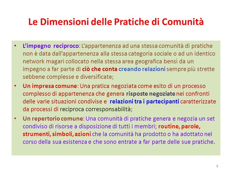 Le Dimensioni delle Pratiche di Comunità Limpegno reciproco: Lappartenenza ad una stessa comunità di pratiche non è data dallappartenenza alla stessa