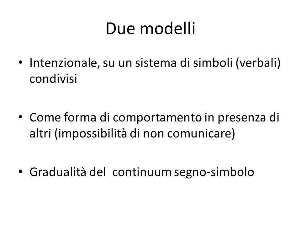 Due modelli Intenzionale, su un sistema di simboli (verbali) condivisi Come forma di comportamento in presenza di altri (impossibilità di non comunica