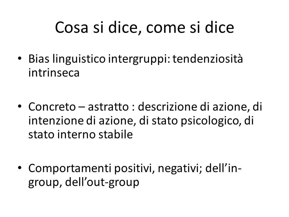 Cosa si dice, come si dice Bias linguistico intergruppi: tendenziosità intrinseca Concreto – astratto : descrizione di azione, di intenzione di azione