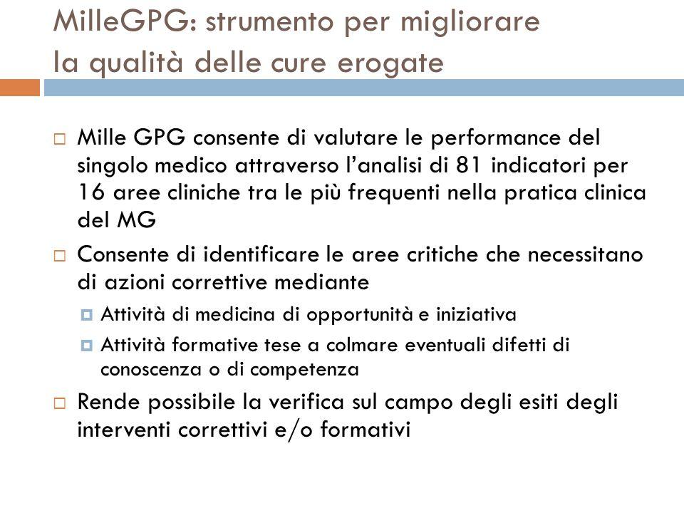 MilleGPG: strumento per migliorare la qualità delle cure erogate Mille GPG consente di valutare le performance del singolo medico attraverso lanalisi