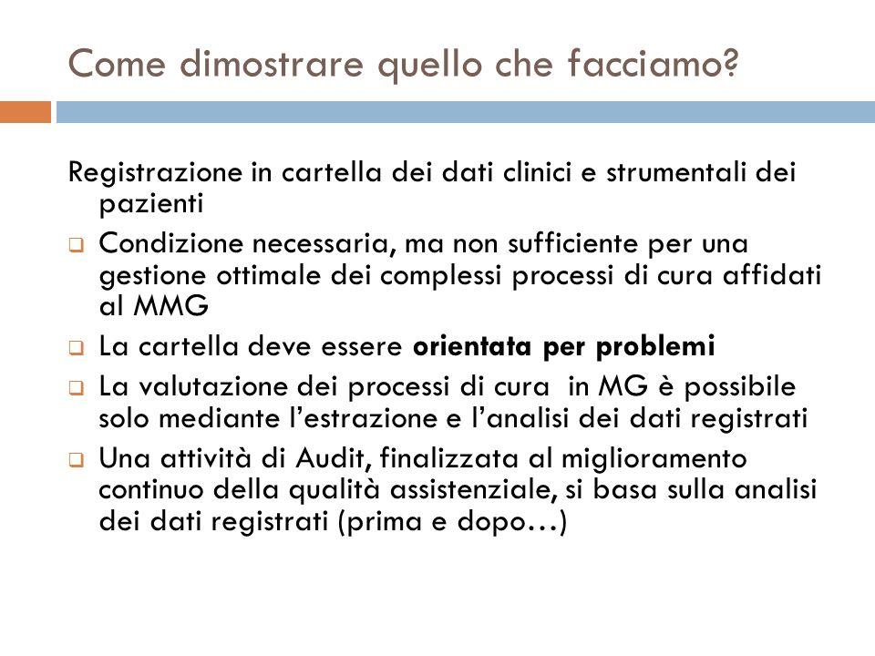 Integrazione con la cartella clinica per singoli pazienti con criticità Obiettivo del controllo glicemico: HbA1 c <7 Meno stringente in età avanzata <6.5 in singoli pazienti