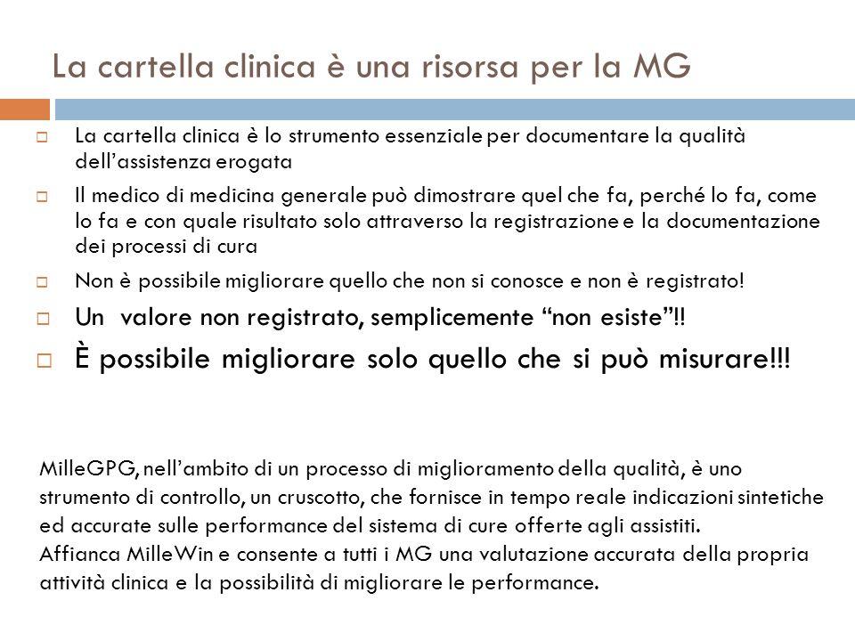 La cartella clinica è una risorsa per la MG La cartella clinica è lo strumento essenziale per documentare la qualità dellassistenza erogata Il medico