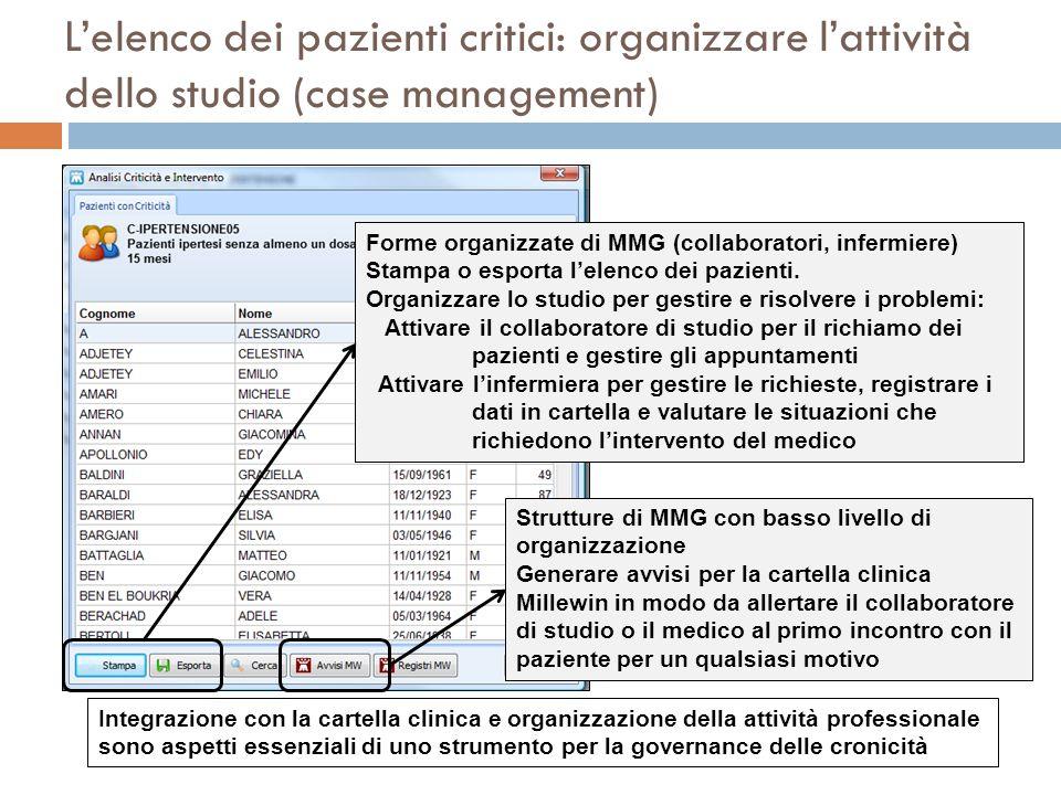 Lelenco dei pazienti critici: organizzare lattività dello studio (case management) Forme organizzate di MMG (collaboratori, infermiere) Stampa o espor